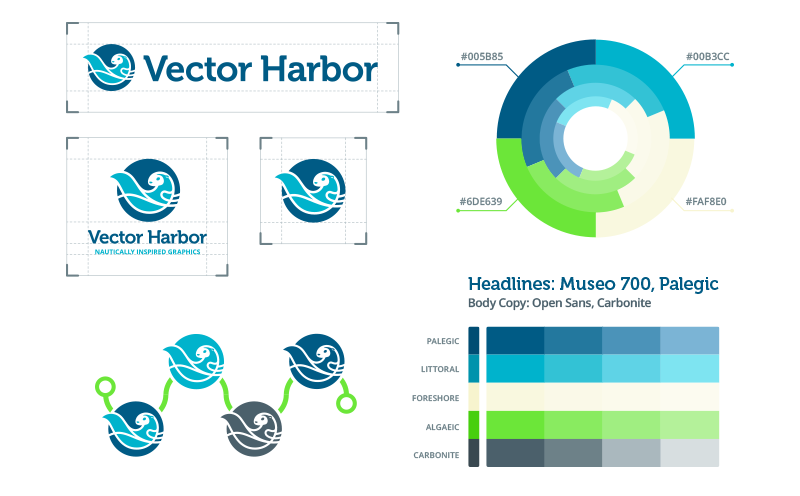 Vector Harbor Identity
