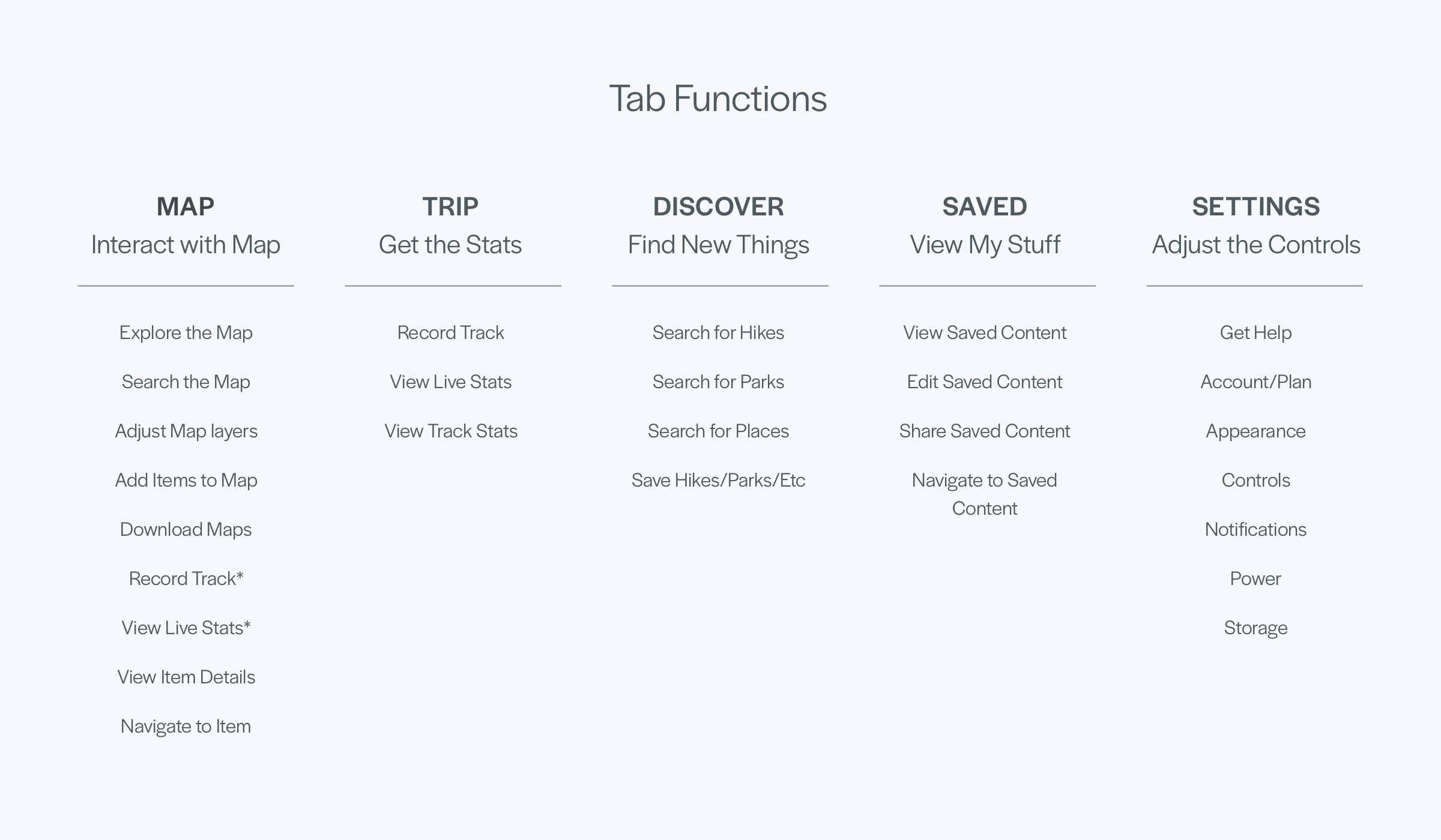 discover-tab-definitions